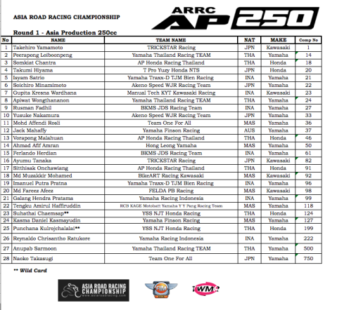 AP250-riders-2016