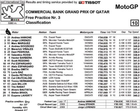 FP3Res