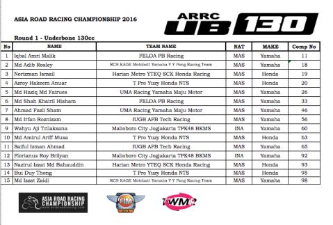 UB130-riders-list