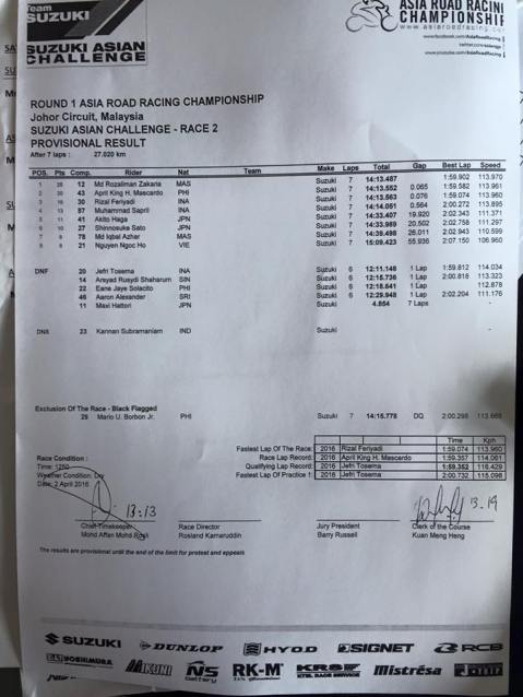 Race2-SAC-Result