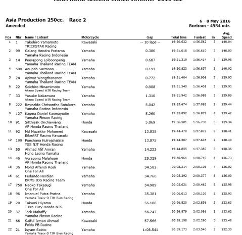 ap250-race2-amanded